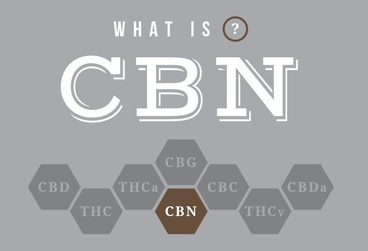 cannabinoid cbn cannabinerol