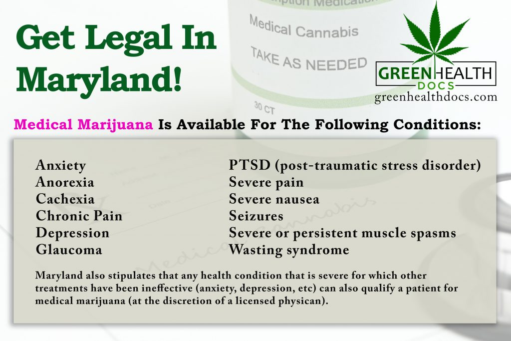 medical marijuana card qualifying conditions in Maryland
