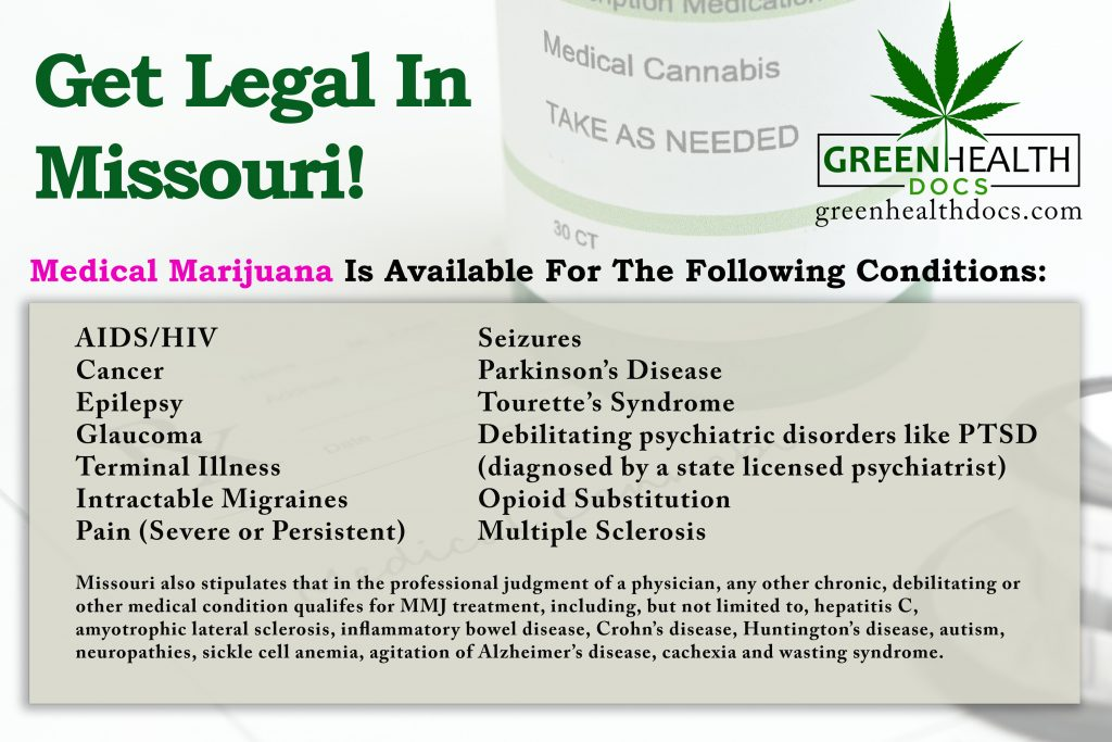 list of qualifying conditions for a Missouri medical marijuana card