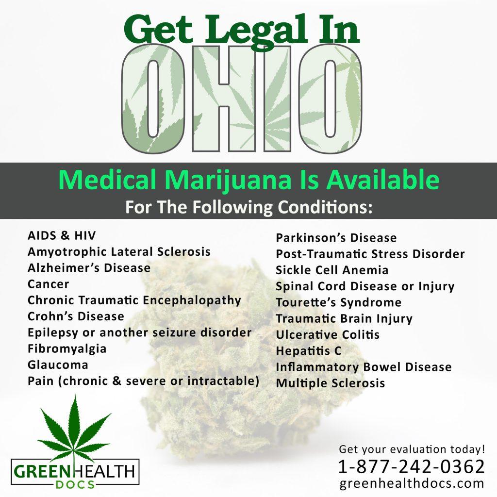 Ohio State Medical Board